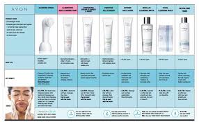 Avon Skin Care Chart Avon Charts The Beauty Lifestyle