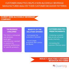 Alcoholic Behavior Patterns