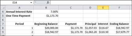 amortization formulas best excel tutorial how to calculate amortization