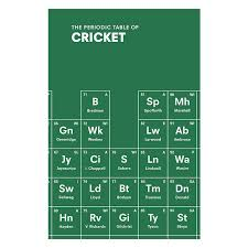 The Periodic Table of Cricket Book - Yellow Octopus