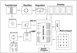 led street light circuit diagram the wiring diagram smart street lighting system circuit diagram lighting xcyyxh circuit diagram