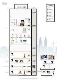 vyrox video intercom st regis hotel audio video intercom security system diagram