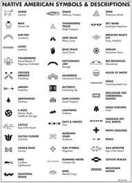 Navajo Designs Meanings American Symbolism E On Perfect Ideas