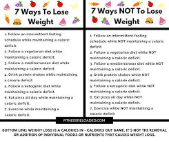 lose weight calorie deficit