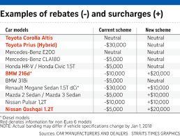 Hybrid Rebates A More Holistic Emissions Scheme Transport News Top Stories