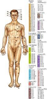 Pressure Point Chart Martial Arts Acupressure Crystalinks