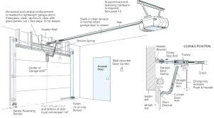 chamberlain garage door opener installation instructions chamberlain garage door opener manual garage door opener installation instructions
