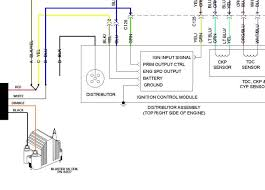 wiring diagram for 95 honda civic stereo wiring 1995 civic radio wiring diagram 1995 auto wiring diagram schematic on wiring diagram for 95 honda