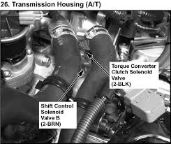 similiar acura tl transmission solenoid keywords 2000 acura tcc solenoid acura wiring schematic wiring harness