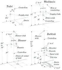 corner shower stall dimensions. Superb Standard Shower Stall Size Corner Dimensions Bathtubs Master Bath . W