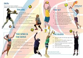 17 best ideas about volleyball skills volleyball 17 best ideas about volleyball skills volleyball drills volleyball passing drills and volleyball training