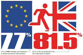 Image result for brexit and uk industry