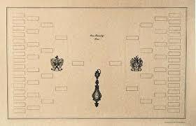 Diagram For Family Tree Beautiful Blank Diagram Of A Family Tree Genealogy Chart