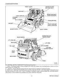 s205 bobcat wiring diagram on wiring diagram bobcat s205 skid steer loader service repair manual s n 530511001 530 kohler engine wiring diagrams s205 bobcat wiring diagram