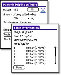 Drip Chart Iv Drip Rate Calculator Epocrates