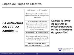 Estructura Del Estado De Flujo De Efectivo Counquecredito