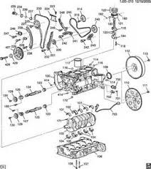 similiar chevrolet cavalier engine diagram keywords 2003 chevy cavalier 2 2 ecotec engine diagram car tuning