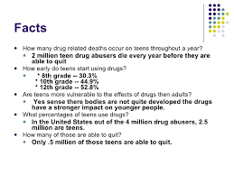 Facts about drug abuse in teens
