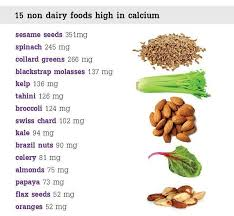 Non Dairy Calcium Rich Foods Chart Pin On Health Foods