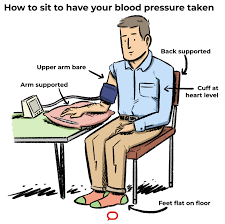 The effect of coffee on blood pressure has been a longstanding source of controversy in the scientific community. How To Manage Your Blood Pressure In Isolation