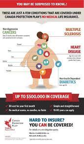 Life Insurance Quotes Canada Non Medical Life Insurance Quotes Fascinating Insurance Canadian 38