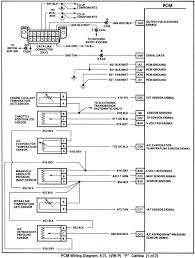 gm pcm wiring diagram wiring schematic for bench harness lt1 shbox com 1 1995 pcm1 jpg