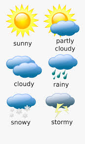 Weather Chart Raining Clipart Weather Chart Weather Symbols 68225