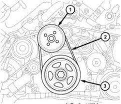 solved diagramm serpantine belt 2005 sprinter2500 fixya fan belt routing fan pulley 1 fan belt 2 crankshaft pulley 3 3 0l engine shown