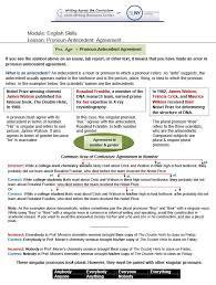 English Skills | Online Writing Resource Center: Writing Across ...