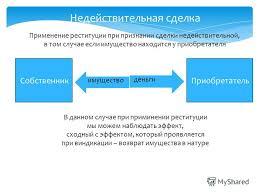 Презентация на тему Сделка Приобретатель деньгиимущество  2 В