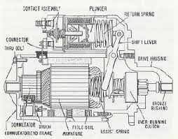 vw beetle wiring diagram image wiring 1967 vw beetle wiring diagram 1967 image about wiring on 1967 vw beetle wiring diagram