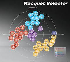 Yonex Racquet Chart 2013 Yonex Carbonex 8000 Ti G3 Strung