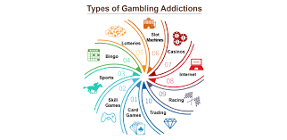types of internet addiction internet addiction quick guide to  gambling addiction