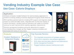 Vending Machines Software Extraordinary How M48M IoT Architecture Changes The Vending Market And Scales For