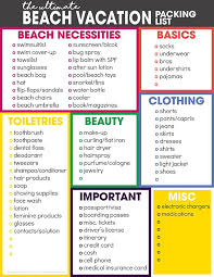 Vacation Travel Checklist Major Magdalene Project Org