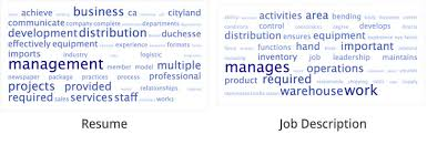 7 Reasons Jobscan Is More Effective Than Word Cloud Tools For Resumes