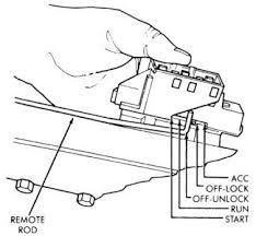 2000 jeep wrangler ac wiring diagram wiring diagram on land rover cd player wire diagram