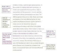 essay hook generator  www gxart orgessay hooks generator henry v analysis essayresearch paper introduction