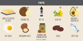 Oil Free Diet Chart The Easiest 7 Day Keto Meal Plan For Weight Loss
