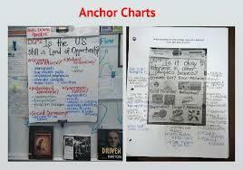 Common Core Anchor Charts Close Reading Common Core Anchor Charts Dave Stuart Jr