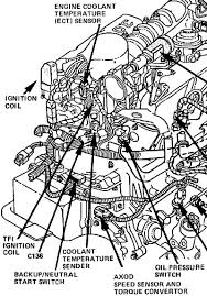 ford taurus wiring diagram in addition mercury villager ford taurus wiring diagram in addition 2002 mercury villager engine 99 sable engine diagram 99