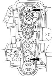 2005 jetta 2 0 timing marks wiring diagram for car engine puesta a punto de un motor diesel fiat duna 1 3 mod 1993