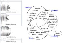 Judaism Christianity And Islam Venn Diagram Wiring Diagram Pictures Schematron Org