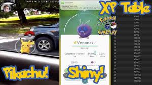 Pokemon Go Shiny Pikachu Starter Level Chart And More