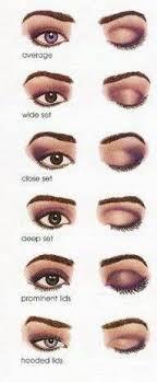 corrective eyes