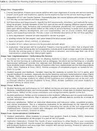 criteria of evaluation essay examples image 11 examples of evaluation essay