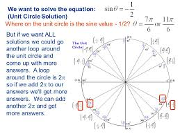 we want to solve the equation unit circle solution where on the unit