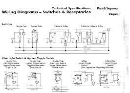toggle light switch wiring light switch wiring diagram easy do it toggle light switch wiring three way light switch wiring 3 way light switch dimmer 3 toggle light switch wiring