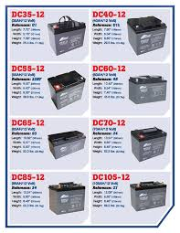 2 See Larger Image Motorcycle Battery Group Size Chart