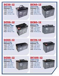 Car Battery Group Size Chart 12 Automotive Battery Sizes Motorcycle Battery Group Size